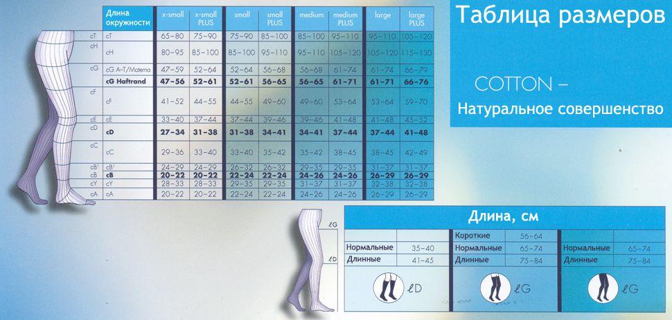 Компрессионные колготы от варикоза SIGVARIS MEDICAL COTTON 2 класс компрессии открытый и закрытый носок (мысок) для беременных женщин 14% ХЛОПКА таблица размеров