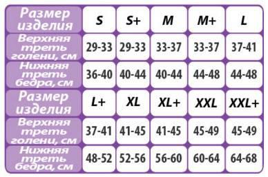 БАНДАЖ (НАКОЛЕННИК) КОМПРЕССИОННЫЙ НА КОЛЕННЫЙ СУСТАВ (ПОЛУРАЗЪЕМНЫЙ) EVOLUTION ТРИВЕС Т-8592 Размеры