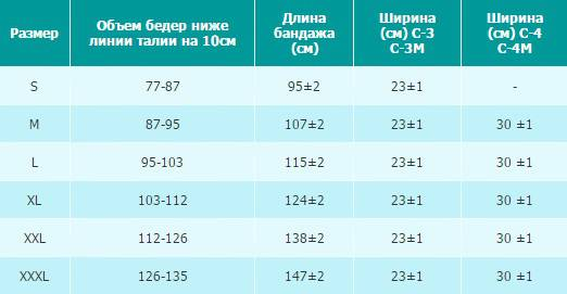 БАНДАЖ РЕАБИЛИТИМЕД С-4 ДЛЯ СПИНЫ И МЫШЦ БРЮШНОЙ СТЕНКИ Размеры