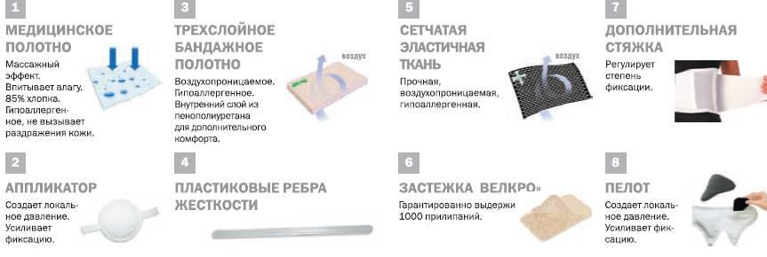 БАНДАЖ ТРИВЕС Т-1342 ПОСЛЕОПЕРАЦИОННЫЙ УСИЛЕННЫЙ
