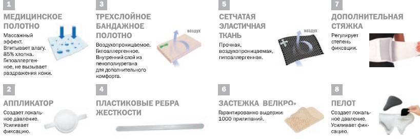 БАНДАЖ ТРИВЕС Т-1361 ПРИ ОПУЩЕНИИ ВНУТРЕННИХ ОРГАНОВ