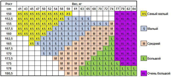 КОМПРЕССИОННЫЕ ЧУЛКИ ОТ ВАРИКОЗА RXFIT (АНТИВАРИКОЗНЫЕ), 1 КЛАСС КОМПРЕССИИ