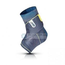Бандаж на голеностопный сустав Push Sports Ankle Brace 8