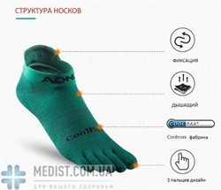 Компрессионные спортивные носки для бега CoolMax AONIJIE
