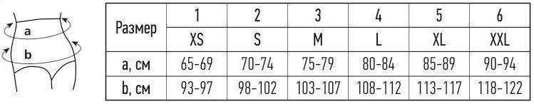 Трусы медицинские эластичные послеродовые TONUS ELAST 0411 Inga размерная таблица