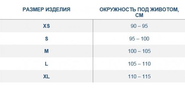 74% ХЛОПОК Бандаж-трусы дородовый Тривес Т-1153 размерная таблица