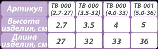 Картинки по запросу бандаж шейный тривес таблица