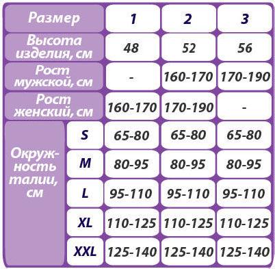 65% ХЛОПОК Корректор осанки Тривес Evolution Т-1702 размерная таблица