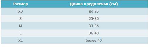 Бандаж для плеча и предплечья сильной фиксации (повязка Дезо) Реабилитимед РП-6К-М1 размерная таблица