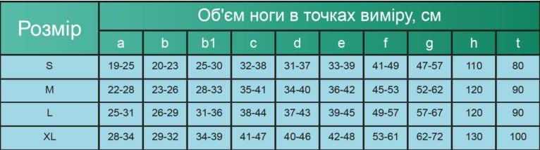 Медицинские компрессионные чулки для женщин и мужчин Aries Avicenum 520 (Чехия) третьего класса компрессии с закрытым носком таблица размеров