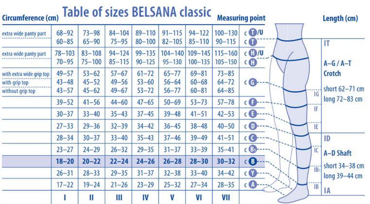 Медицинские компрессионныеколготы для женщин и мужчин Belsana Classic (Германия) первого и второго класса компрессии с закрытым носком размерная таблица