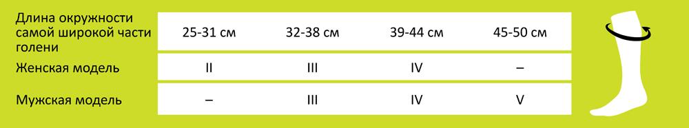 Размерная таблица Компрессионные гольфы со светоотражателем NIGHTTECH Medi CEP 1 класс компрессии с закрытым носком для женщин и мужчин