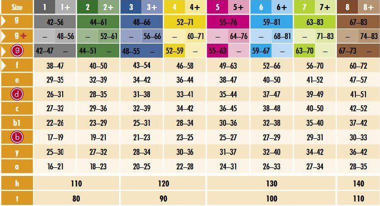 Медицинскиекомпрессионныеколготы для беременных женщинMaxis Micro (Чехия)второго класса компрессии с открытым и закрытым носком таблица размеров