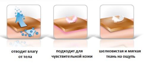 Медицинскийкомпрессионныйчулок на одну ногу для женщин и мужчин Maxis Micro (Чехия) первого класса компрессии с открытым и закрытым носком