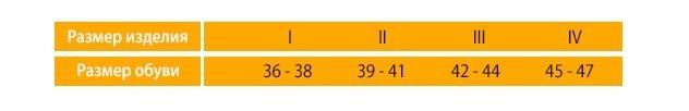 68% ХЛОПОК Медицинские носки для диабетиков Ofa Bamberg Gilofa Med размерная таблица