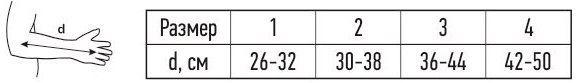 Повязка медицинская поддерживающая для фиксации руки TONUS ELAST 0110  размерная таблица