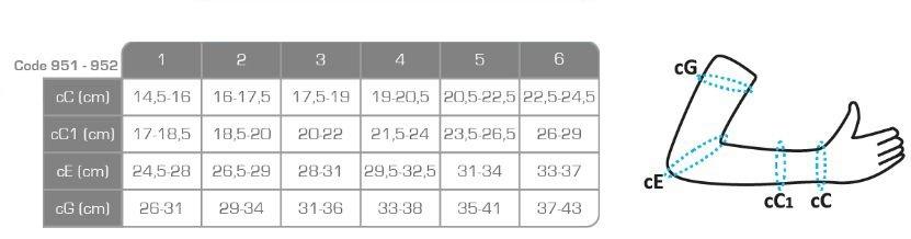 Размерная таблица Компрессионный короткий рукав VARITEKS Aloe Vera 2 класс компрессии МИКРОФИБРА