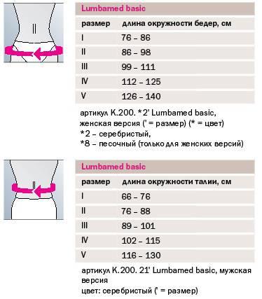 Бандаж ортопедический Medi Lumbamed basic поясничный из ткани Clima Comfort таблица размеров
