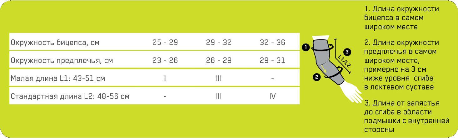 размерная таблица  Компрессионные рукава medi CEP