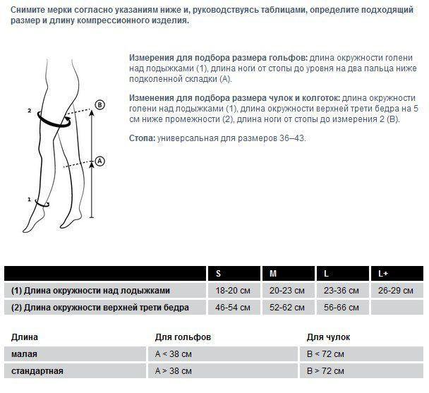 Женские компрессионные колготки LORNO mj-1 профилактические с закрытым носком