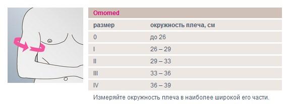 Бандаж плечевой с возможностью регулировки подвижности Medi Omomed размерная таблица