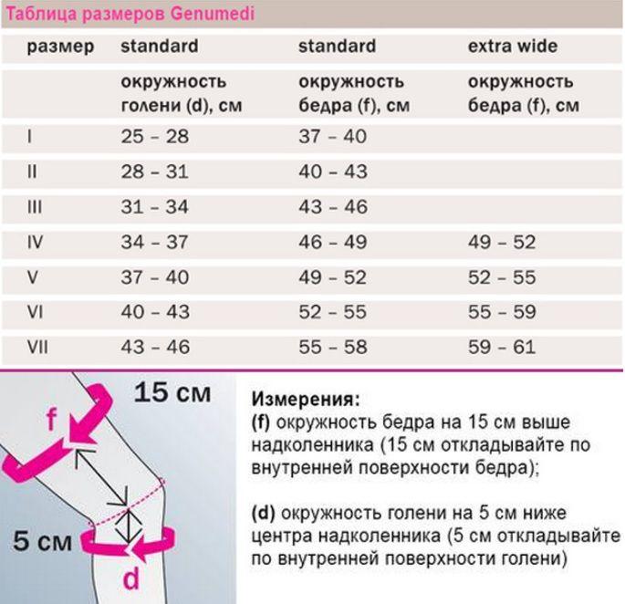 Бандаж для коленного сустава с силиконовым кольцом Medi Genumedi таблица размеров