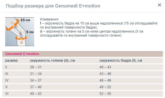 Бандаж для коленного сустава с силиконовым кольцом для надколенника Medi Genumedi Emotion таблица размеров