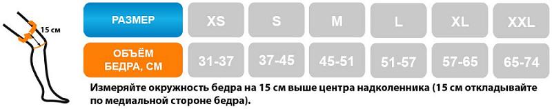 Бандаж для коленного сустава шарнирный 4-точечный Medi M.4s comfort таблица размеров