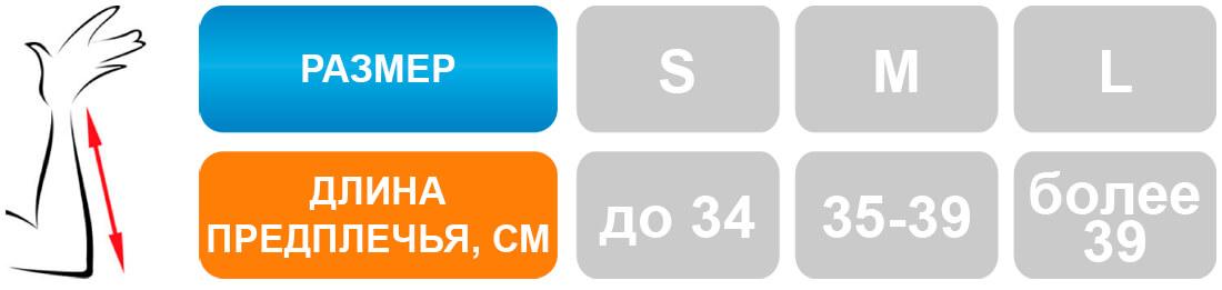 Бандаж на плечо Medi SLK 90 размерная таблица