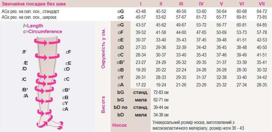 размерная таблица Компрессионные гольфы medi DUOMED Basic 1 и 2 класс компрессии с открытым и закрытым носком для женщин и мужчин