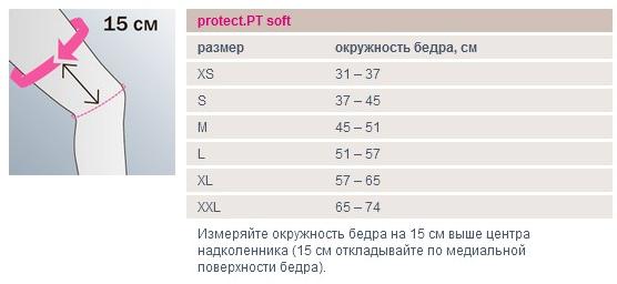 Бандаж для коленного сустава Medi protect.PT soft таблица размеров